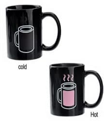 Coffee Mug Meter Temperature Mug